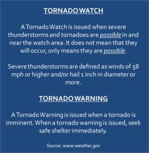 http://www.weather.gov/lwx/WarningsDefined#Tornado Watch