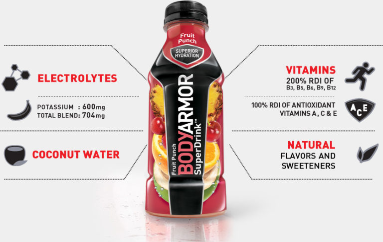 BODYARMOR SportsDrink Nutrition
