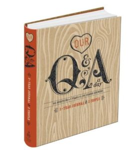 Resolution Resources: Our Q&A a Day