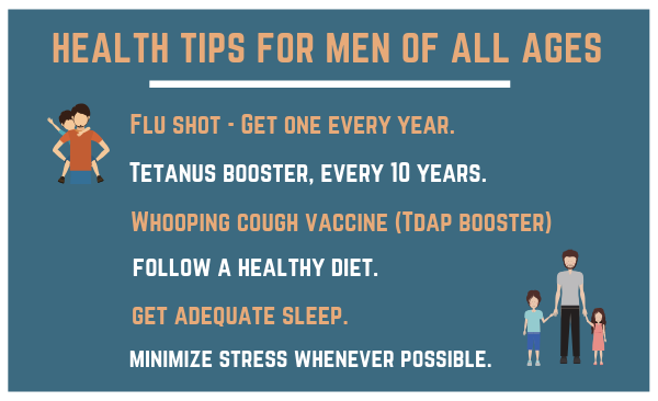 Mens health by the decade - Your Wellness Center
